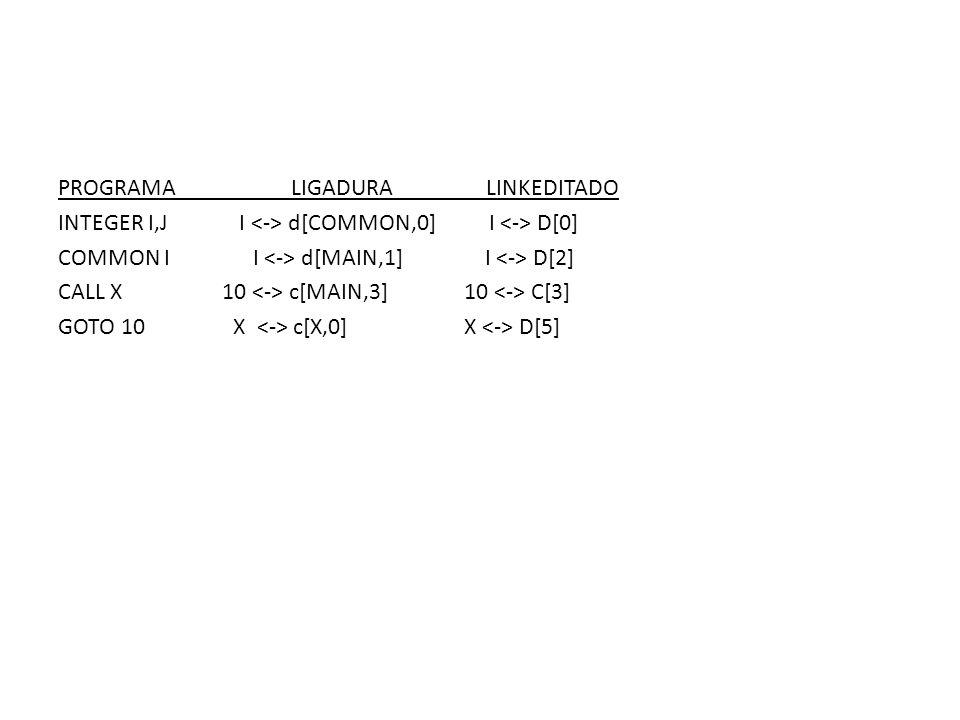 PROGRAMA LIGADURA LINKEDITADO INTEGER I,J I <-> d[COMMON,0] I <-> D[0] COMMON I I <-> d[MAIN,1] I <-> D[2] CALL X 10 <-> c[MAIN,3] 10 <-> C[3] GOTO 10 X <-> c[X,0] X <-> D[5]